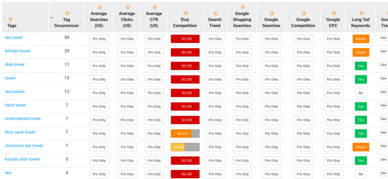 Using the erank keyword tool to help you find Etsy tags for your listings.
